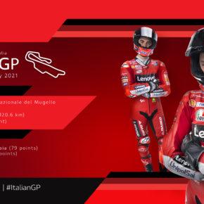 GP Włoch. Ducati Lenovo przybywa na swój domowy tor do Mugello.
